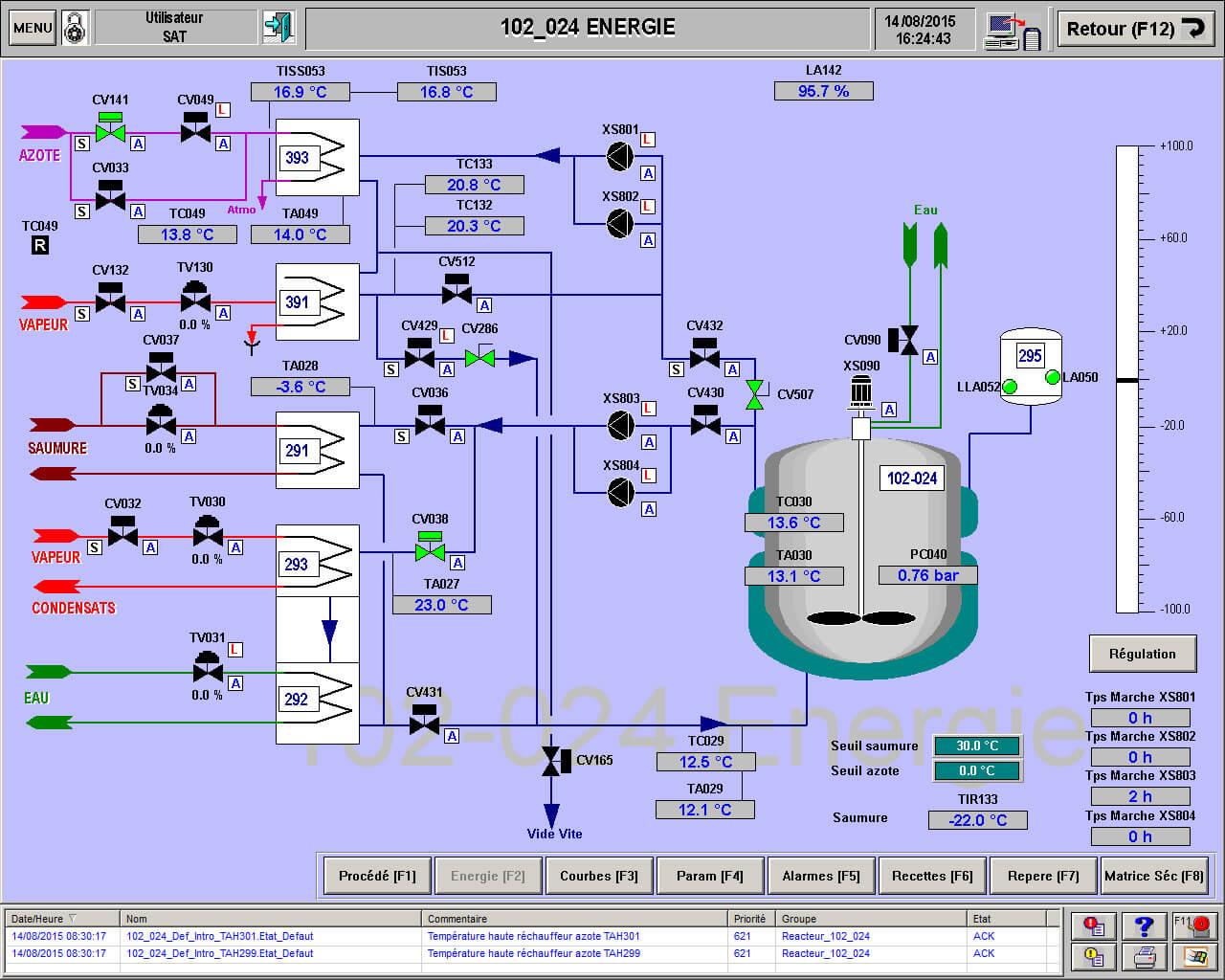 Contrat de maintenance en contrôle commande d'une usine de synthèse à façon